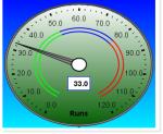 meter 0-120